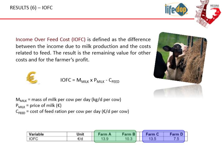 Grana Padano and Parmigiano Reggiano cheeses: preliminar results towards an environmental eco-label with Life DOP project